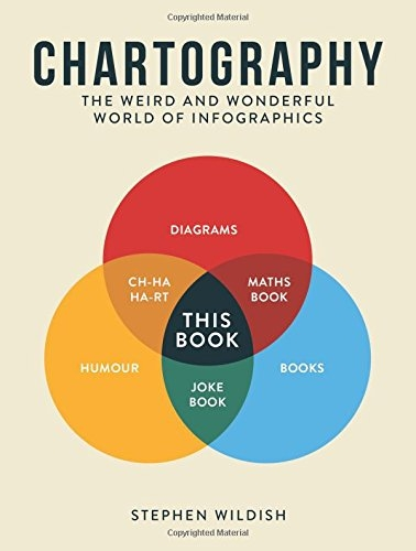 Chartography: The Weird and Wonderful World of Infographics by Stephen Wildish