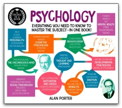A Degree in a Book Psychology by Alan Porter Photo