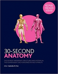 30-Second Anatomy Photo